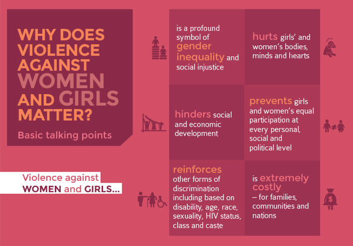 Call to Action-VAWG matters.jpg